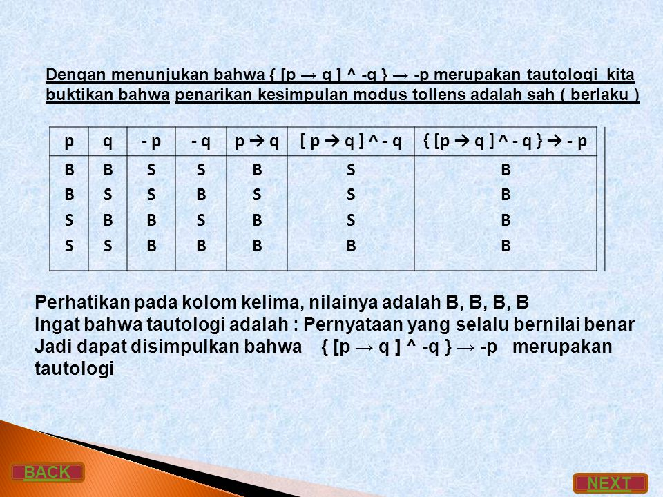 p q - p - q p → q [ p → q ] ^ - q { [p → q ] ^ - q } → - p B S